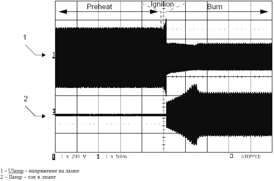 Рис. 7. Схема ЭПРА на основе IR2520D фирмы IR.  Основное отличие данных микросхем - рабочая частота.
