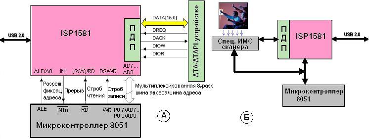 схема телевизора samsung cs 2185r. схема на телевизор vestel vr3711tf.